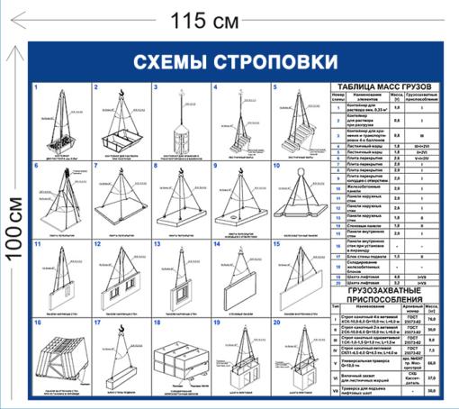 Схемы строповки грузов ССГ10