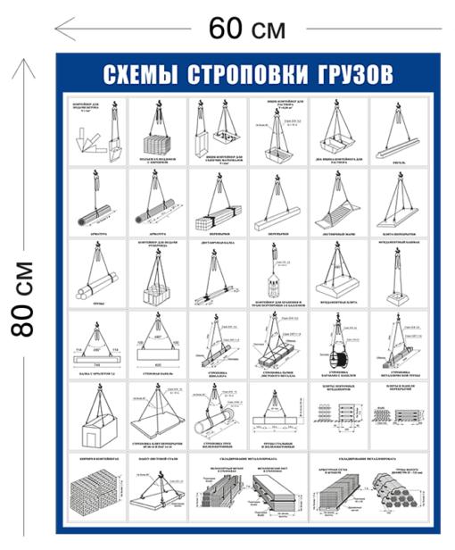 Схемы строповки грузов ССГ11