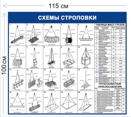 Схемы строповки грузов ССГ12