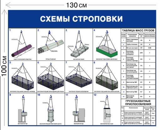 Схемы строповки грузов ССГ16 (цветная)