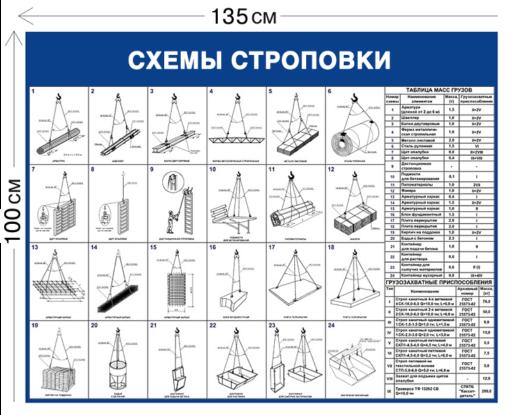 Схемы строповки грузов ССГ17