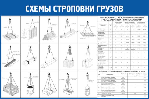 Схемы строповки грузов ССГ19