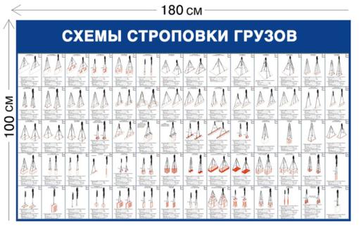 Схемы строповки грузов ССГ21 (цветная)