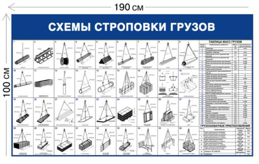 Схемы строповки грузов ССГ22