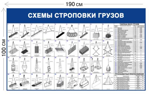 Схемы строповки грузов ССГ23