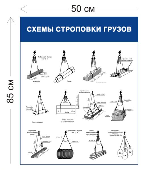 Схемы строповки грузов ССГ24