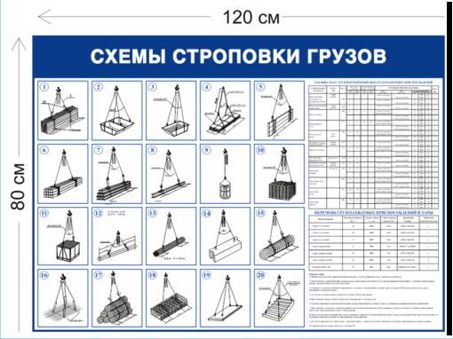 Схемы строповки грузов ССГ26