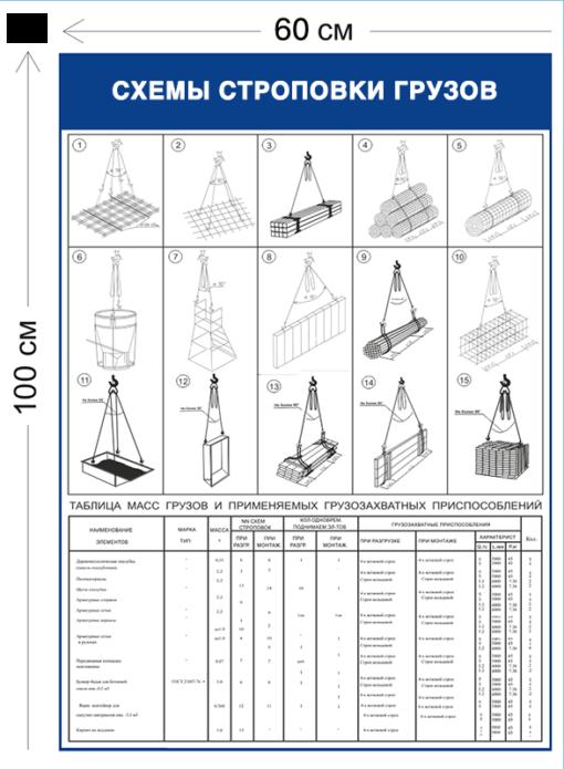 Схемы строповки грузов ССГ28