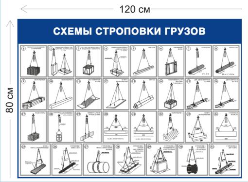 Схемы строповки грузов ССГ33