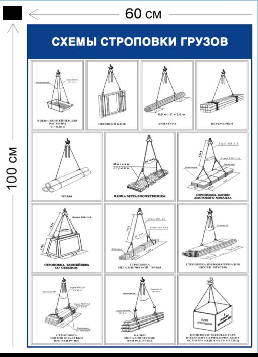 Схемы строповки грузов ССГ34