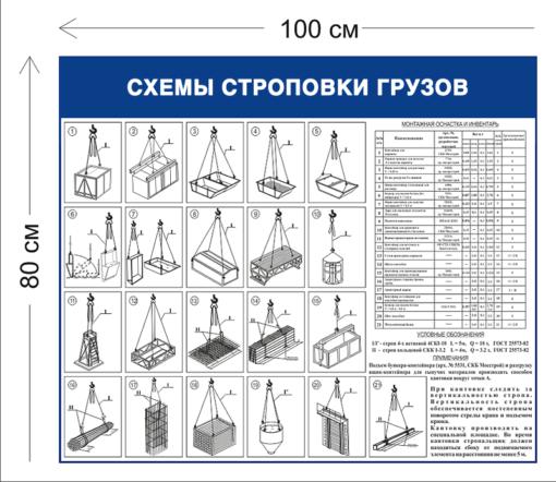 Схемы строповки грузов ССГ35