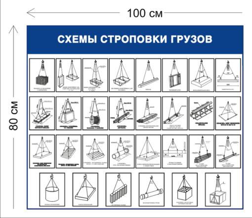 Схемы строповки грузов ССГ36