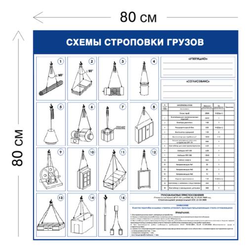 Схемы строповки грузов ССГ40