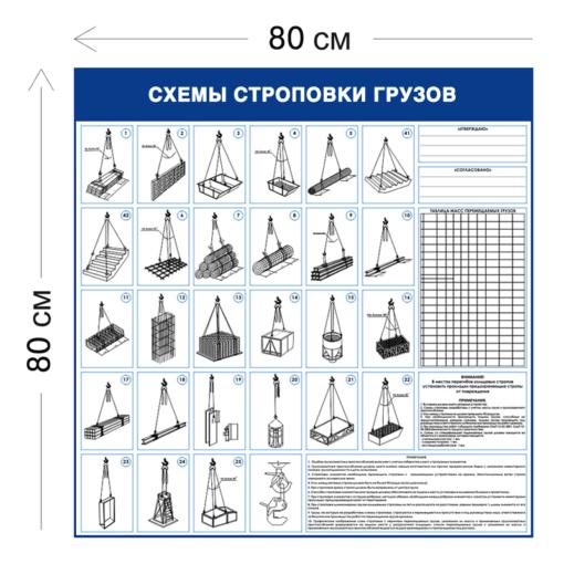 Схемы строповки грузов ССГ41