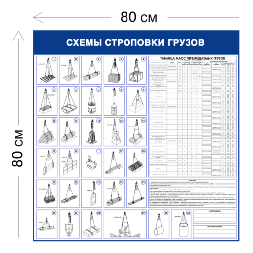 Схемы строповки грузов ССГ42