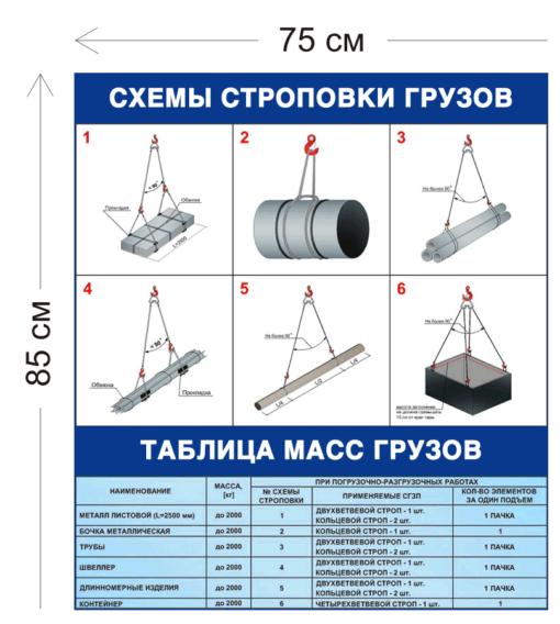Схемы строповки грузов до 2000кг ССГ01