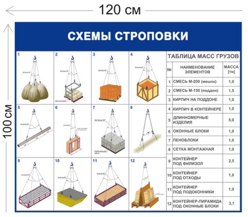 Схемы строповки кирпича ССГ14