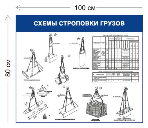 Схемы строповки крана ССГ27