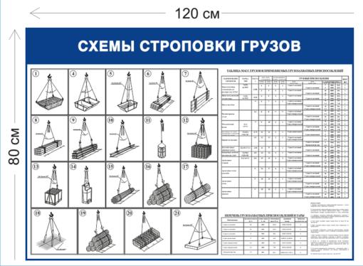 Схемы строповки металлоконструкций ССГ37