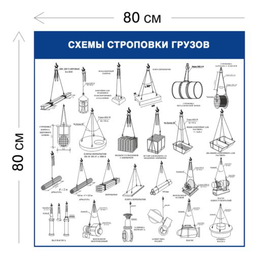 Схемы строповки плит ССГ31