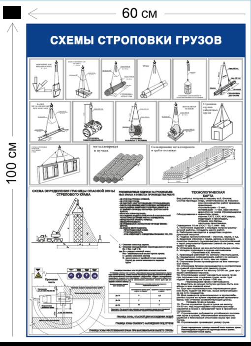 Схемы строповки труб ССГ38