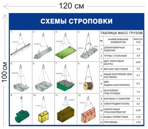 Схемы строповки ящиков ССГ13